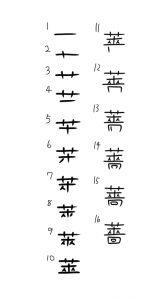 薔薇の漢字の書き方
